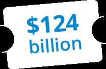 $124 billion