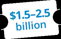 $1.5-2.5 billion