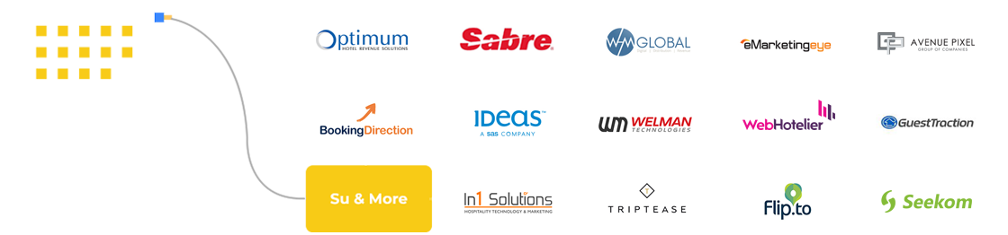 Booking Engine Integrations