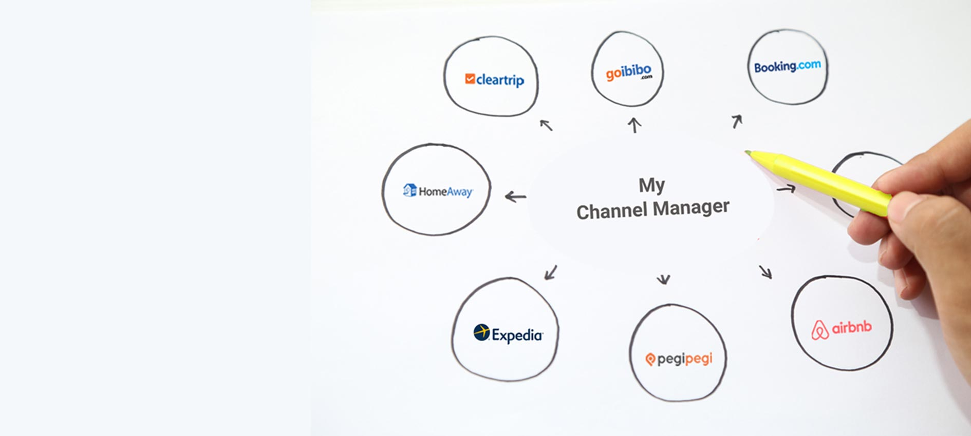 Own your own Channel Manager